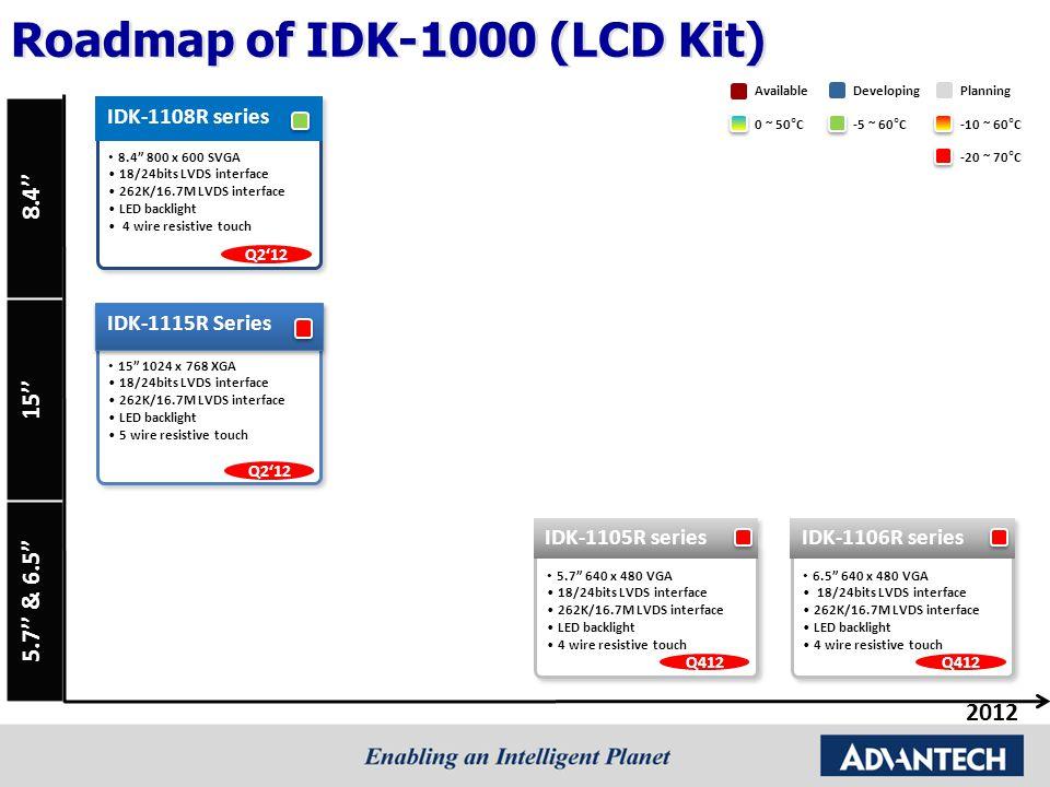 "2012 15''8.4''5.7'' & 6.5"" Roadmap of IDK-1000 (LCD Kit) 0 ~ 50°C-5 ~ 60°C DevelopingPlanningAvailable -10 ~ 60°C -20 ~ 70°C"
