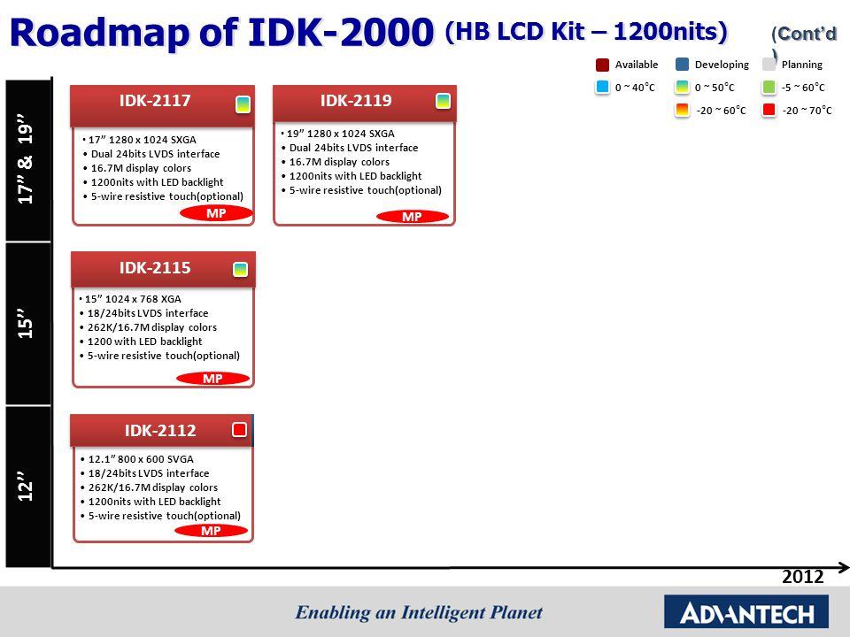 "Cont'd) (Cont'd) 0 ~ 40°C0 ~ 50°C-5 ~ 60°C DevelopingPlanningAvailable -20 ~ 60°C-20 ~ 70°C 2012 15''17"" & 19''12'' IDK-2115 15"" 1024 x 768 XGA 18/24b"