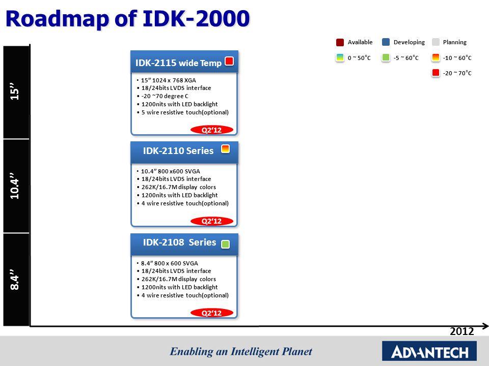 2012 10.4''15''8.4'' Roadmap of IDK-2000 0 ~ 50°C-5 ~ 60°C DevelopingPlanningAvailable -10 ~ 60°C -20 ~ 70°C