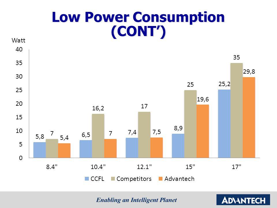 Low Power Consumption (CONT') Low Power Consumption (CONT') Watt