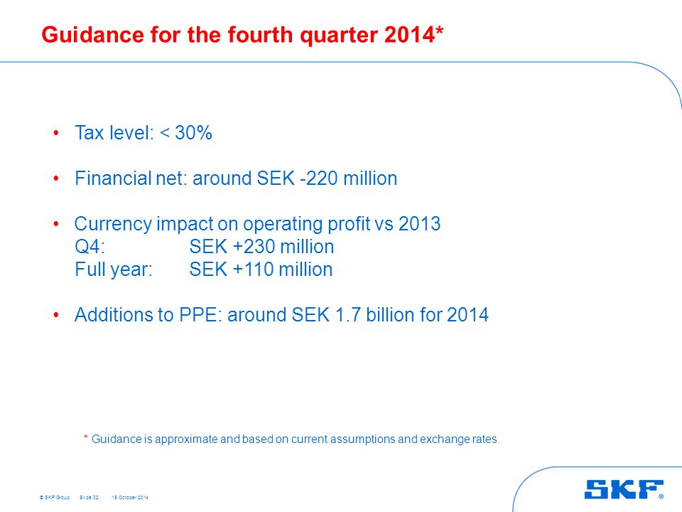 © SKF Group 15 October 2014 Guidance for the fourth quarter 2014* Slide 32 Tax level: < 30% Financial net: around SEK -220 million Currency impact on operating profit vs 2013 Q4: SEK +230 million Full year: SEK +110 million Additions to PPE: around SEK 1.7 billion for 2014 * Guidance is approximate and based on current assumptions and exchange rates.