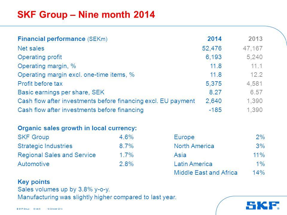 © SKF Group 15 October 2014 SKF Group – Nine month 2014 Slide 9 Financial performance (SEKm) 20142013 Net sales52,47647,167 Operating profit6,1935,240