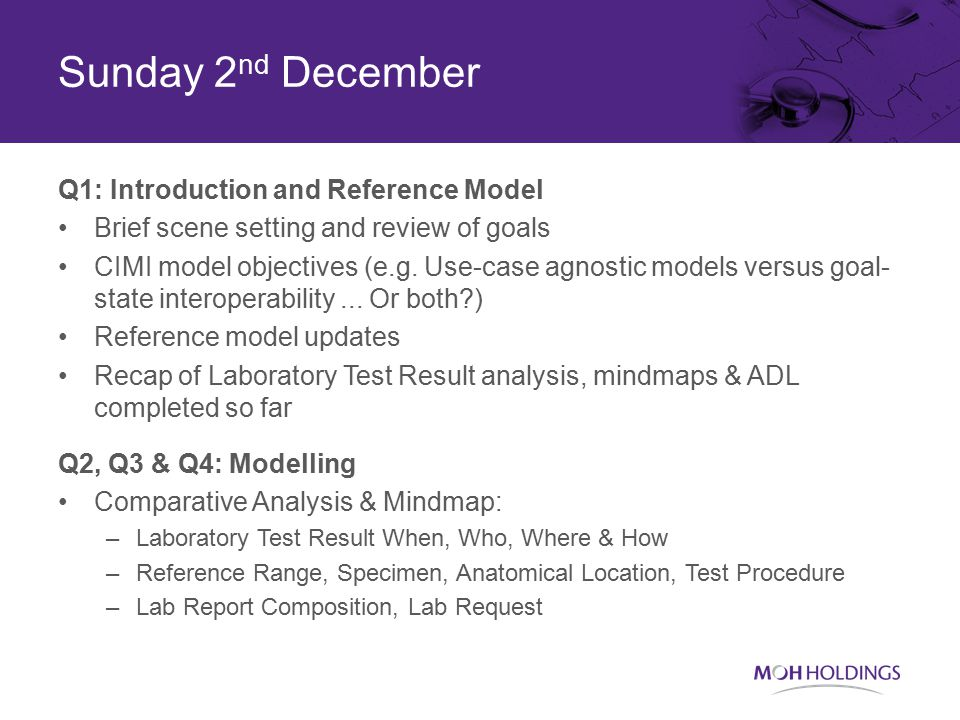 Sunday 2 nd December Q1: Introduction and Reference Model Brief scene setting and review of goals CIMI model objectives (e.g.