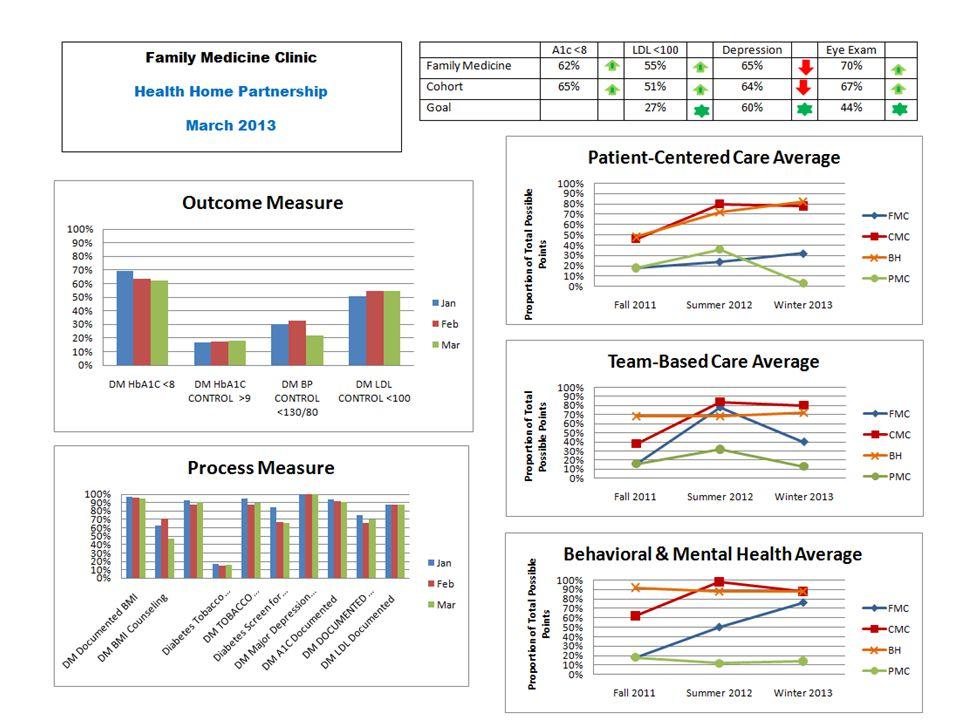 SJGH-HPSJ Emergency Room Costs