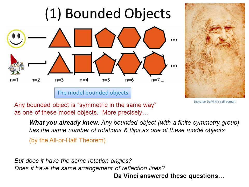 "Leonardo Da Vinci's self-portrait (1) Bounded Objects Any bounded object is ""symmetric in the same way"" as one of these model objects. More precisely…"