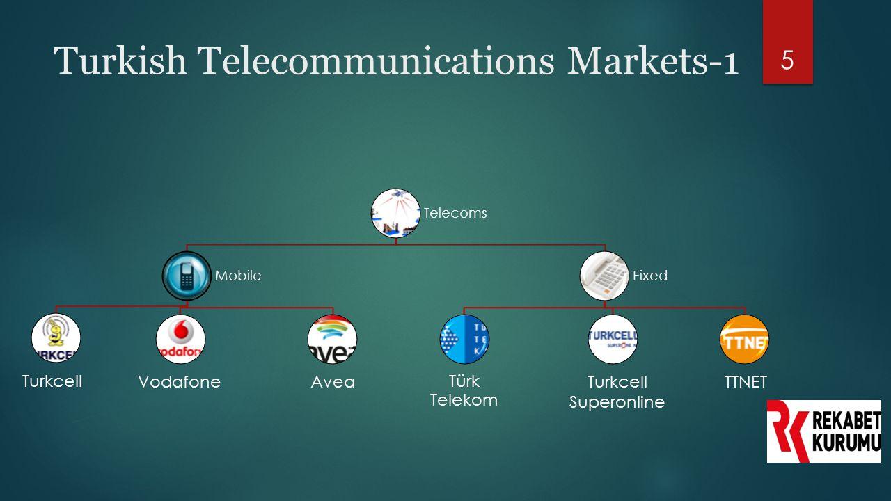 6 Turkish Telecommunications Markets-2  Controlled by three telecom conglomerates  Türk Telekom Group: Türk Telekom, Avea, TTNET etc.