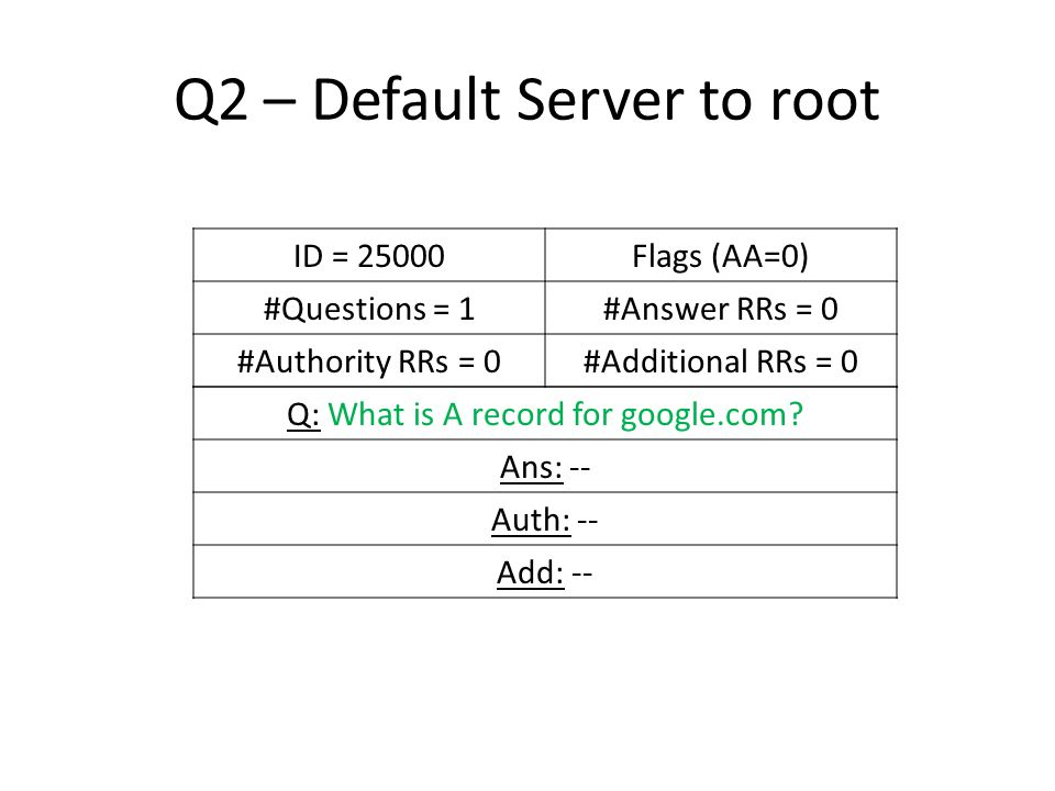 Q2 – Default Server to root ID = 25000Flags (AA=0) #Questions = 1#Answer RRs = 0 #Authority RRs = 0#Additional RRs = 0 Q: What is A record for google.com.
