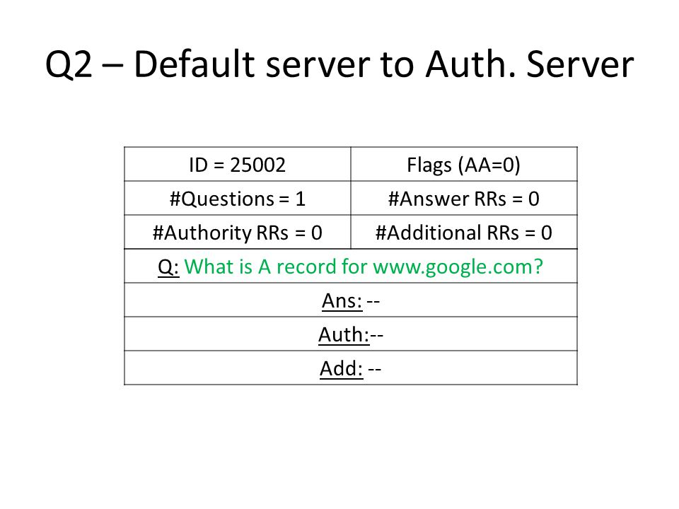 Q2 – Default server to Auth.