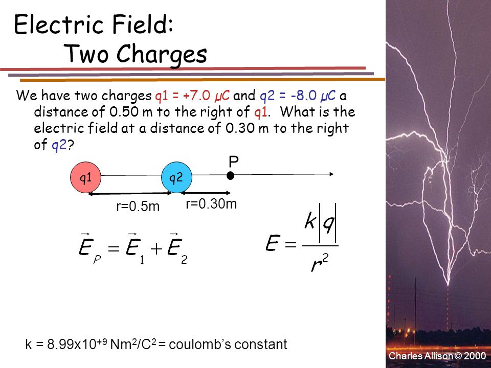 Charles Allison © 2000 Electric Field: Two Charges We have two charges q1 = +7.0 µC and q2 = -8.0 µC a distance of 0.50 m to the right of q1. What is