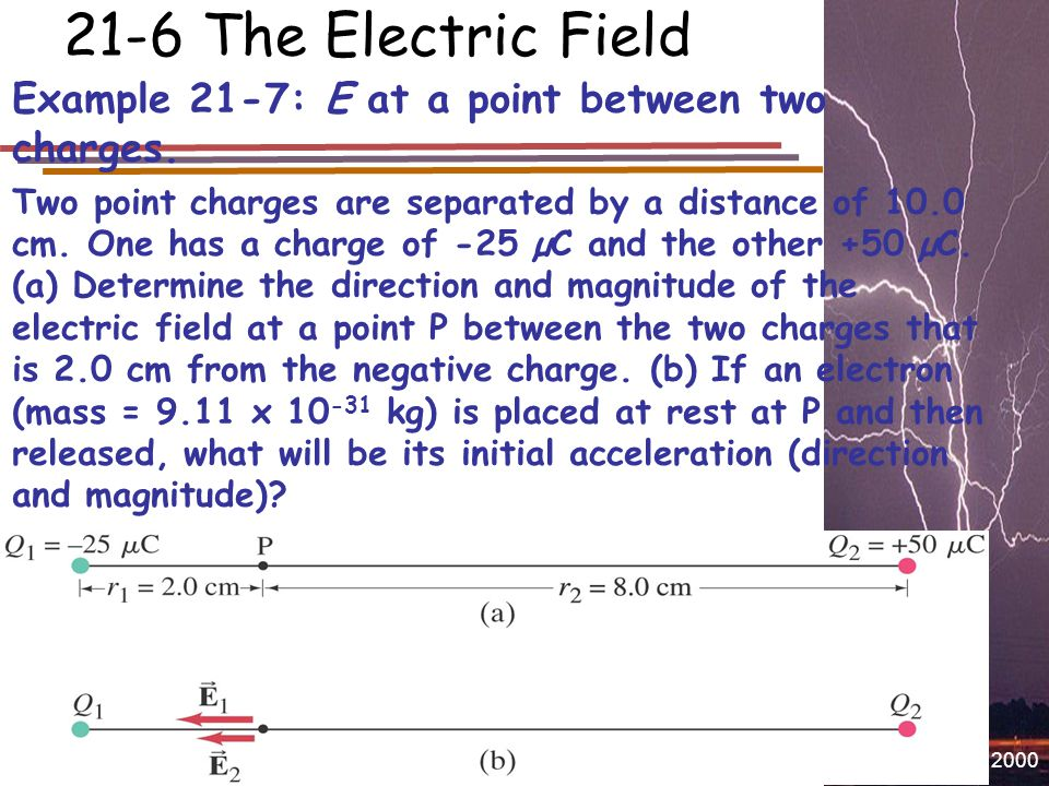 Charles Allison © 2000 21-6 The Electric Field Example 21-7: E at a point between two charges. Two point charges are separated by a distance of 10.0 c
