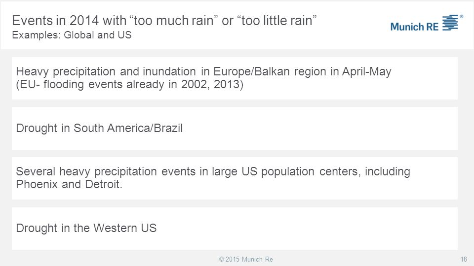 "© 2015 Munich Re Events in 2014 with ""too much rain"" or ""too little rain"" Examples: Global and US Heavy precipitation and inundation in Europe/Balkan"