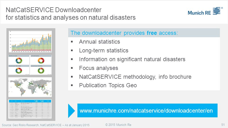 © 2015 Munich Re www.munichre.com/natcatservice/downloadcenter/en  Annual statistics  Long-term statistics  Information on significant natural disa