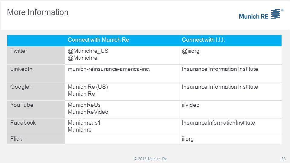 © 2015 Munich Re Press Inquiries Sharon Cooper Phone: +1 (609) 243-8821 scooper@munichreamerica.com 54