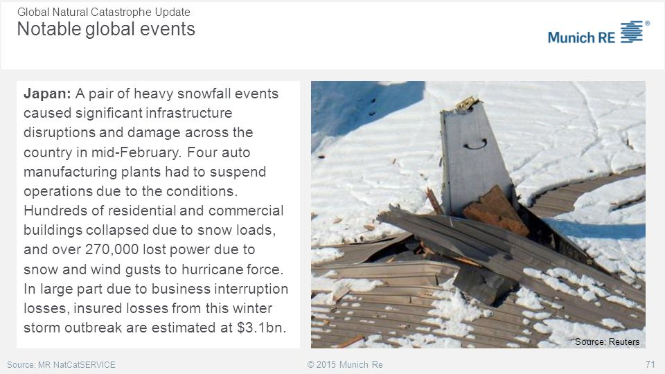 © 2015 Munich Re Source: MR NatCatSERVICE Notable global events Japan: A pair of heavy snowfall events caused significant infrastructure disruptions a
