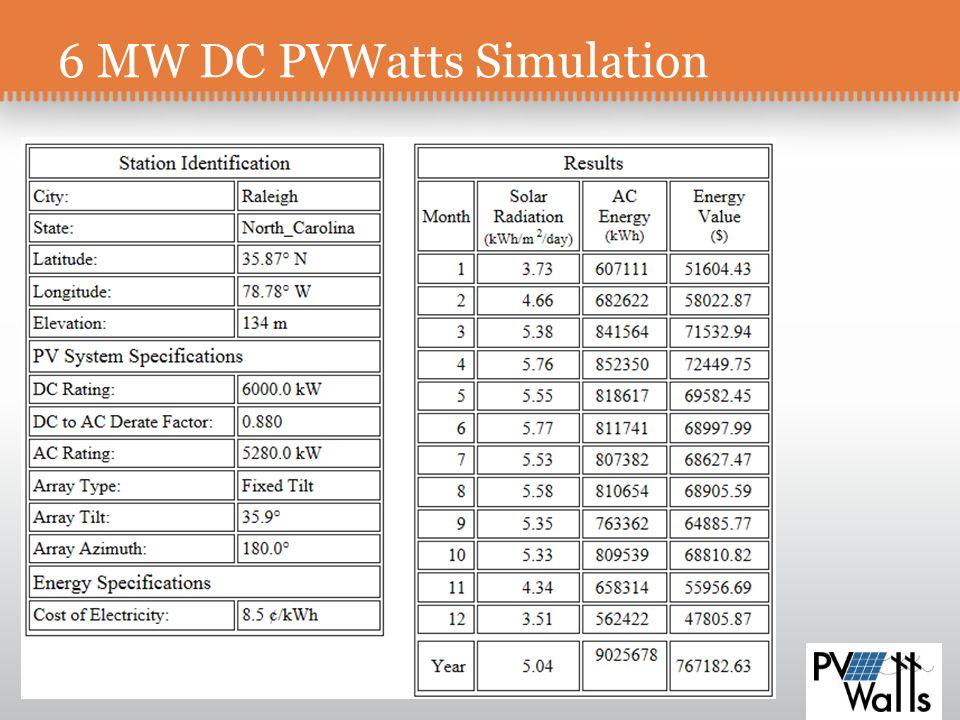 6 MW DC PVWatts Simulation