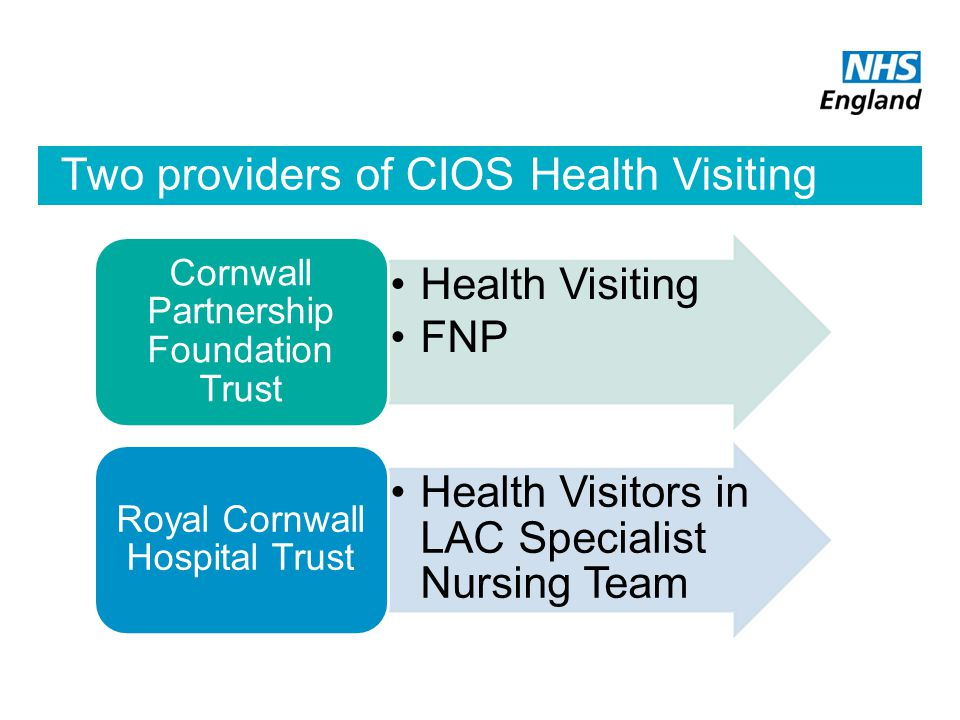 Two providers of CIOS Health Visiting Health Visiting FNP Cornwall Partnership Foundation Trust Health Visitors in LAC Specialist Nursing Team Royal C