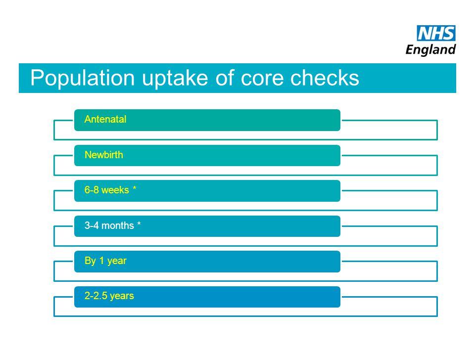 Population uptake of core checks AntenatalNewbirth6-8 weeks *3-4 months *By 1 year2-2.5 years