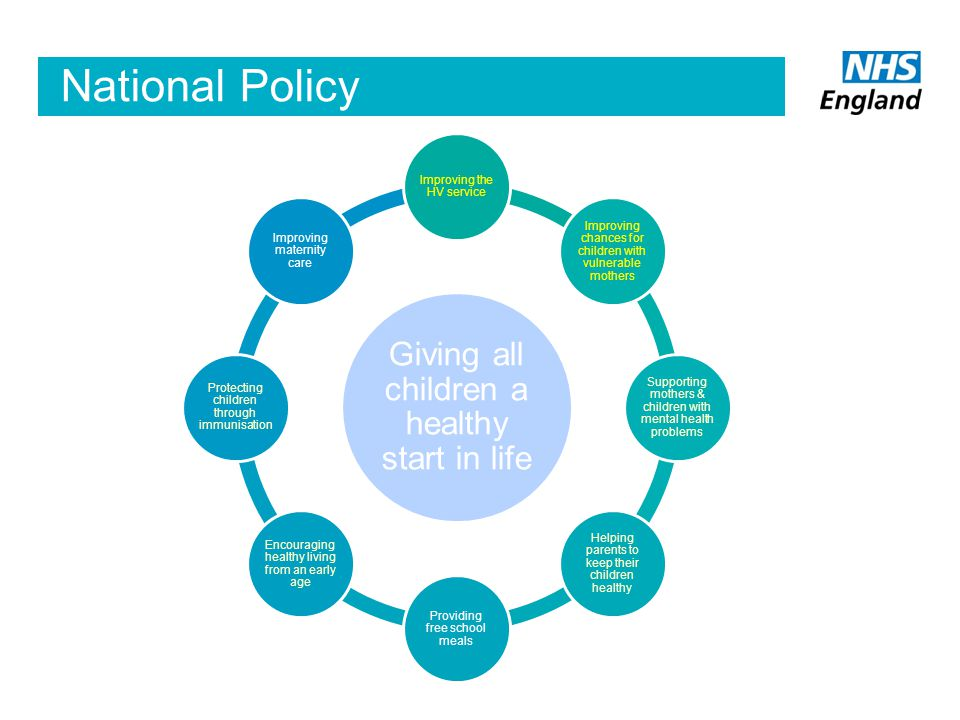 Policy deliverables by 2015 increase qualified Health Visiting workforce by 4200 transform the Health Visitor service increase the number of Family Nurse Partnership places to16,000