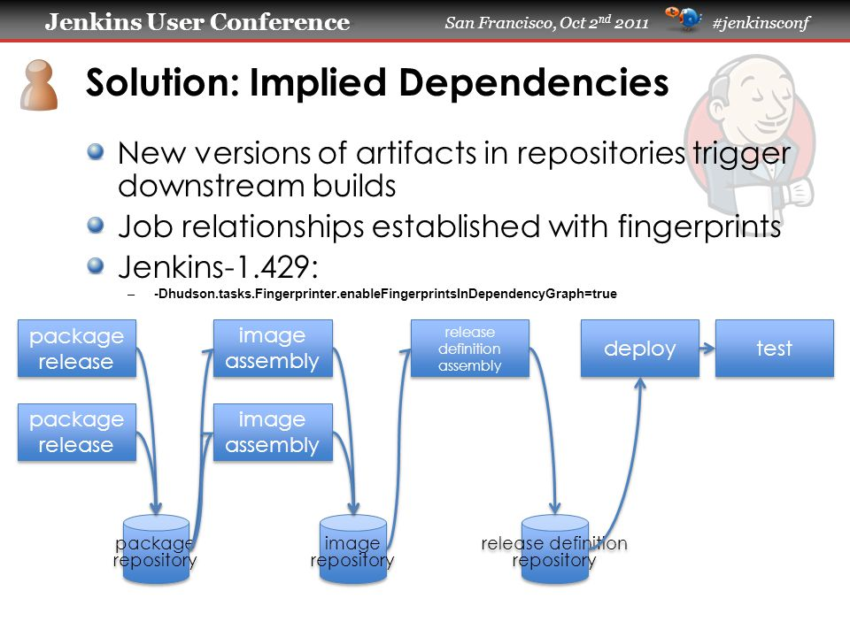 Jenkins User Conference Jenkins User Conference San Francisco, Oct 2 nd 2011 #jenkinsconf Solution: Implied Dependencies New versions of artifacts in repositories trigger downstream builds Job relationships established with fingerprints Jenkins-1.429: –-Dhudson.tasks.Fingerprinter.enableFingerprintsInDependencyGraph=true package release image assembly deploy test release definition assembly package repository package repository image repository image repository release definition repository release definition repository