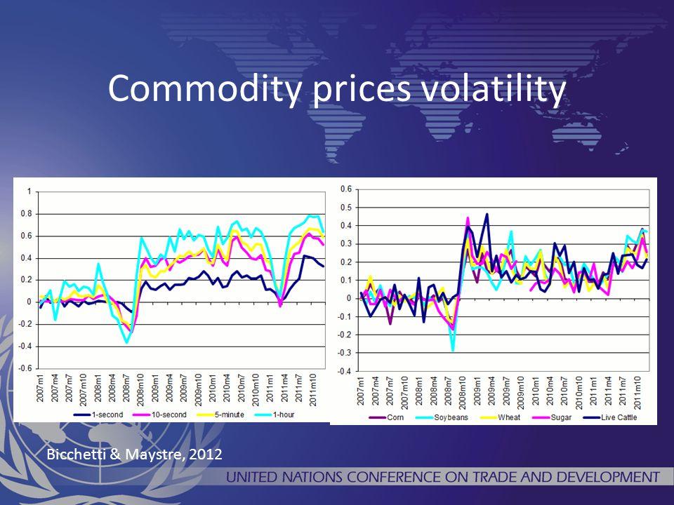 Financial markets become also prone to herding Filimonov et al. (2013)