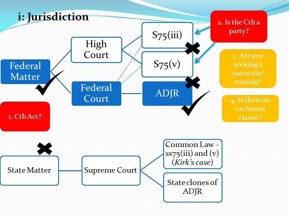 Federal Matter High Court S75(iii)S75(v) Federal Court ADJR 2. Is the Cth a party? 3. Are you seeking a particular remedy? 4. Is there an exclusion cl