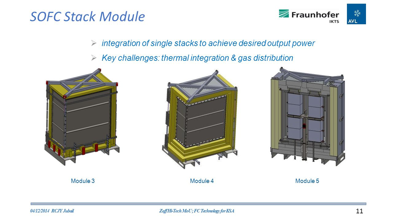 SOFC Stack Module 04/12/2014 RCJY JubailZaff Hi-Tech MoU ; FC Technology for KSA 11 Module 3 Module 4 Module 5  integration of single stacks to achieve desired output power  Key challenges: thermal integration & gas distribution
