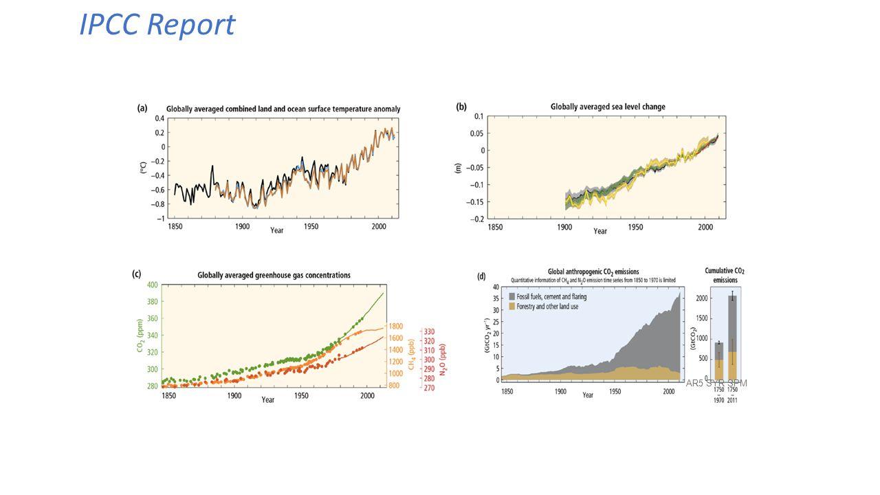 AR5 SYR SPM IPCC Report