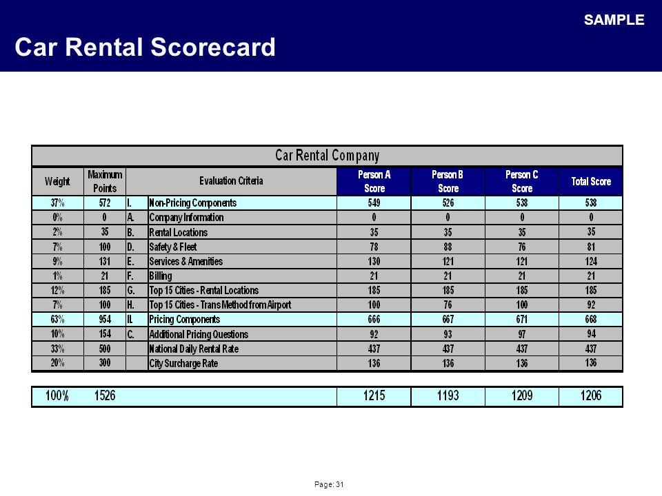Page: 31 Car Rental Scorecard SAMPLE