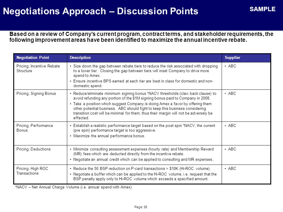 Page: 35 Negotiations Approach – Discussion Points Based on a review of Company's current program, contract terms, and stakeholder requirements, the f