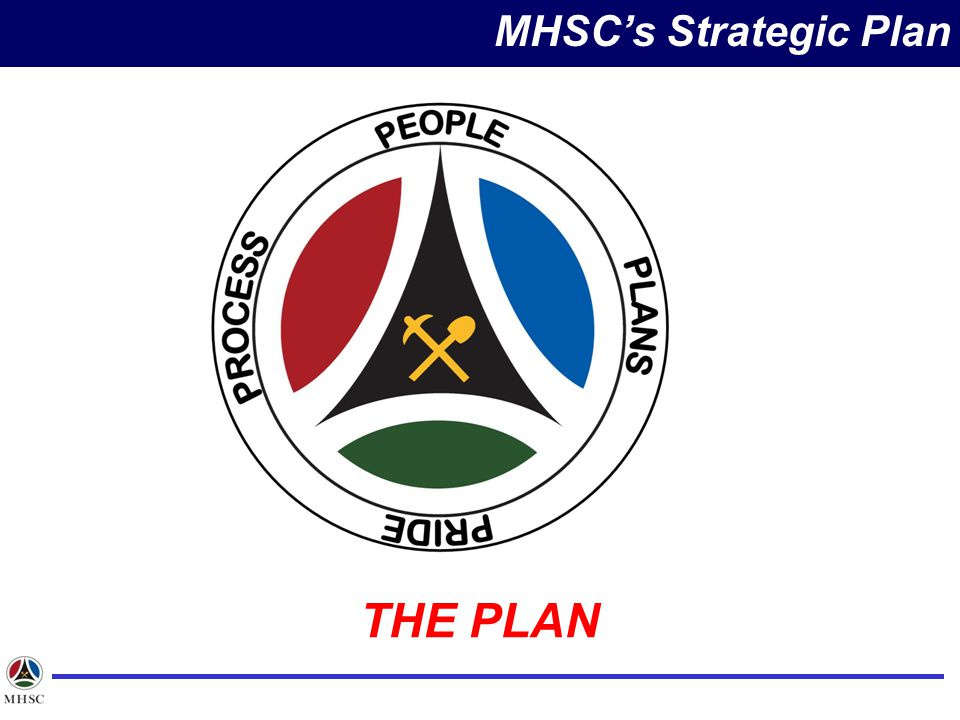 MHSC's Strategic Plan THE PLAN