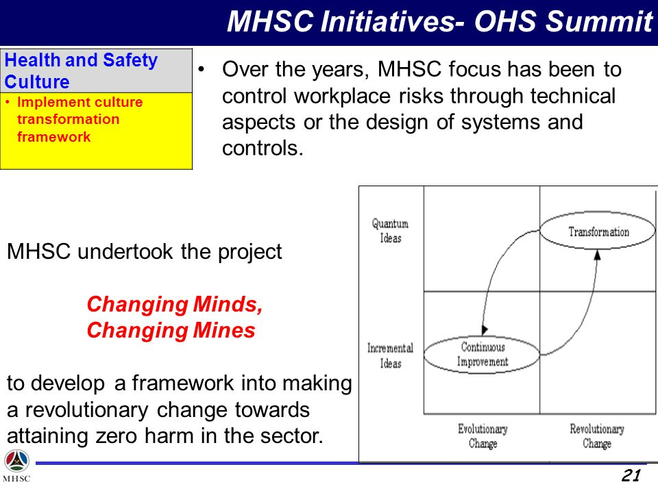 Health and Safety Culture Implement culture transformation framework 21 MHSC Initiatives- OHS Summit Over the years, MHSC focus has been to control workplace risks through technical aspects or the design of systems and controls.