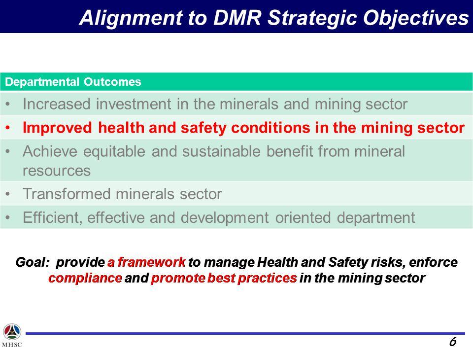 MHSC's 2012/2013 Strategic Plan PROCESS