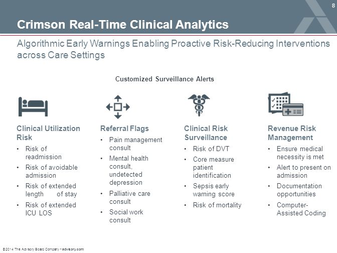 © 2014 The Advisory Board Company advisory.com 9 Precise Risk Stratification, Risk Factor Identification Drives Reduction Enabling Readmission Reduction within the Medicare Population at Baylor Health Change in HF and PN Readmissions Rates at Baylor Health System Readmissions Rate (%) Quarter (Time) Readmissions Rate (%) Quarter (Time) 16% relative reduction 70% relative reduction