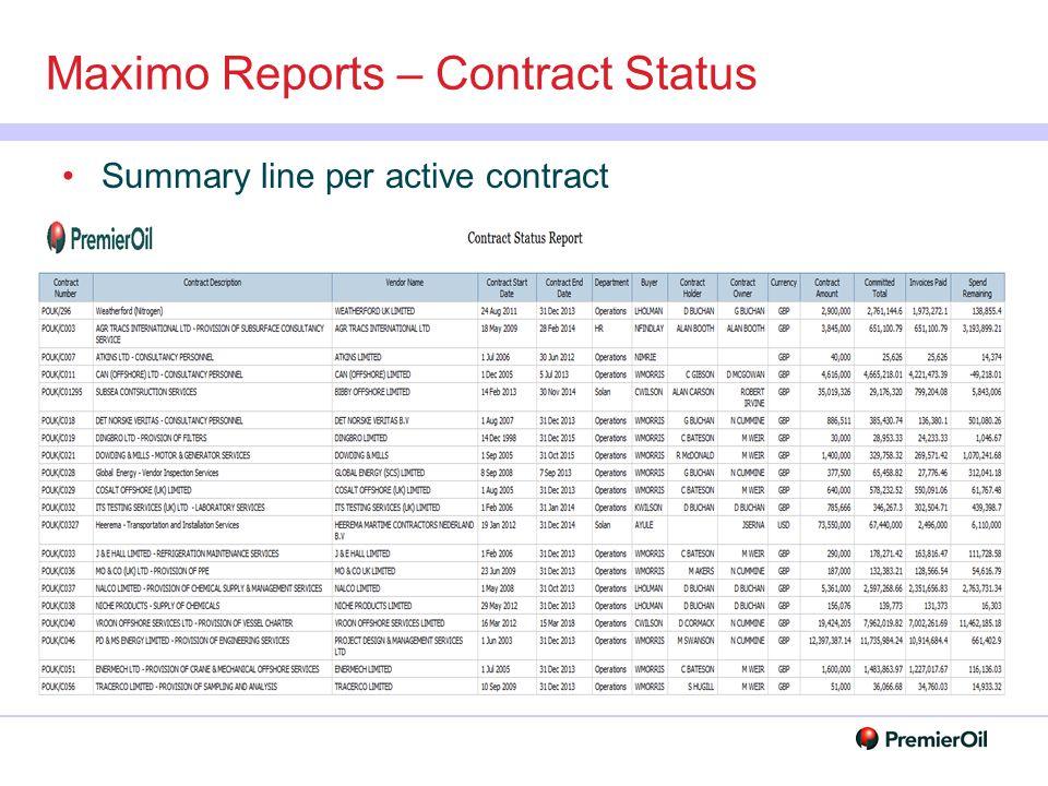 Maximo Reports – Contract Status Summary line per active contract