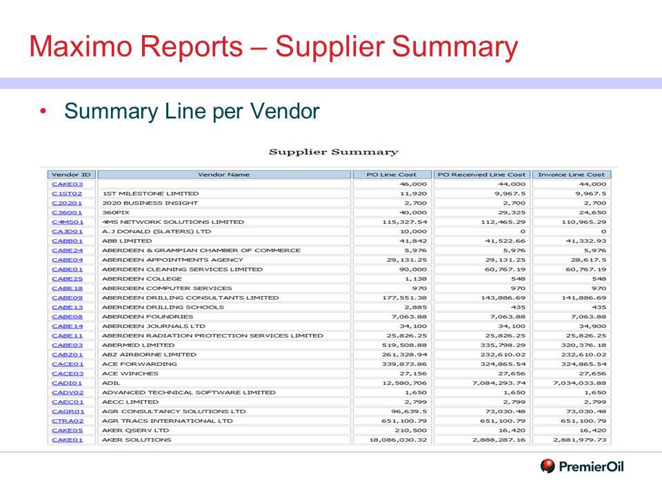 Maximo Reports – Supplier Summary Summary Line per Vendor