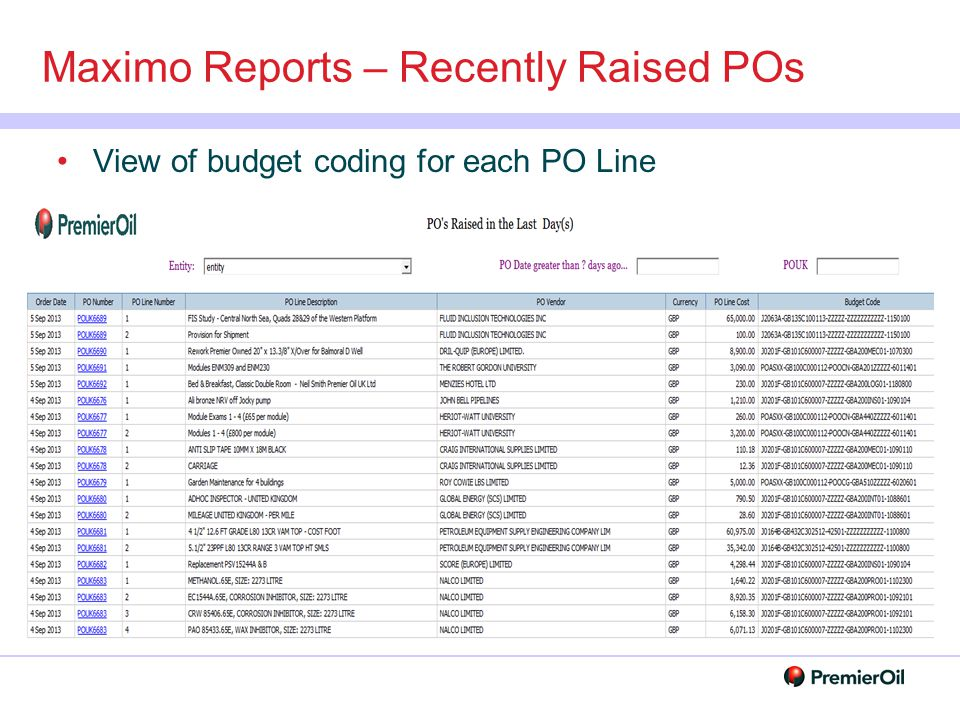 Maximo Reports – Recently Raised POs View of budget coding for each PO Line