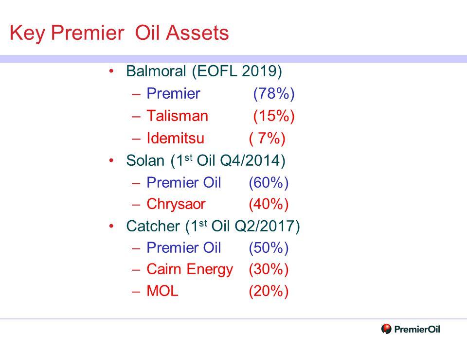 Key Premier Oil Assets Balmoral (EOFL 2019) –Premier (78%) –Talisman (15%) –Idemitsu ( 7%) Solan (1 st Oil Q4/2014) –Premier Oil(60%) –Chrysaor(40%) C