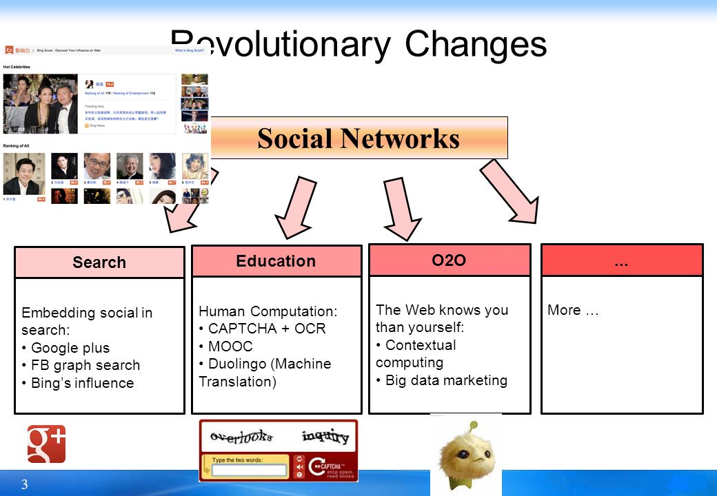 3 Revolutionary Changes Social Networks Embedding social in search: Google plus FB graph search Bing's influence Search Human Computation: CAPTCHA + OCR MOOC Duolingo (Machine Translation) Education The Web knows you than yourself: Contextual computing Big data marketing O2O More …...