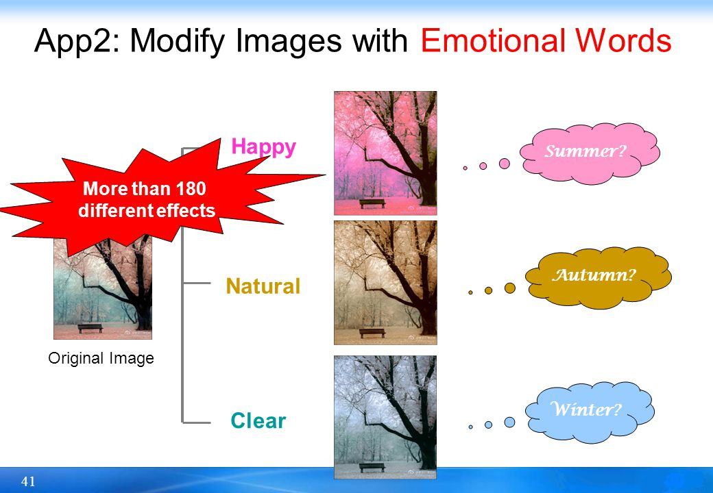 41 App2: Modify Images with Emotional Words Happy Natural Clear Original Image Summer.