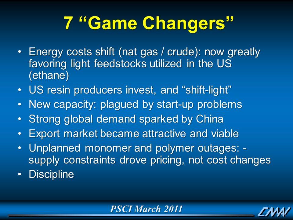 PSCI March 2011 Forecast Ethylene Capacity & Demand Changes