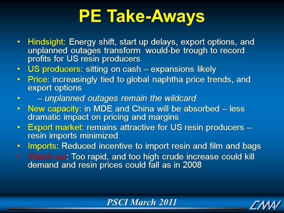 PSCI March 2011 PE Take-Aways Hindsight: Energy shift, start up delays, export options, and unplanned outages transform would-be trough to record profits for US resin producersHindsight: Energy shift, start up delays, export options, and unplanned outages transform would-be trough to record profits for US resin producers US producers: sitting on cash – expansions likelyUS producers: sitting on cash – expansions likely Price: increasingly tied to global naphtha price trends, and export optionsPrice: increasingly tied to global naphtha price trends, and export options – unplanned outages remain the wildcard – unplanned outages remain the wildcard New capacity: in MDE and China will be absorbed – less dramatic impact on pricing and marginsNew capacity: in MDE and China will be absorbed – less dramatic impact on pricing and margins Export market: remains attractive for US resin producers – resin imports minimizedExport market: remains attractive for US resin producers – resin imports minimized Imports: Reduced incentive to import resin and film and bagsImports: Reduced incentive to import resin and film and bags Watch out: Too rapid, and too high crude increase could kill demand and resin prices could fall as in 2008Watch out: Too rapid, and too high crude increase could kill demand and resin prices could fall as in 2008