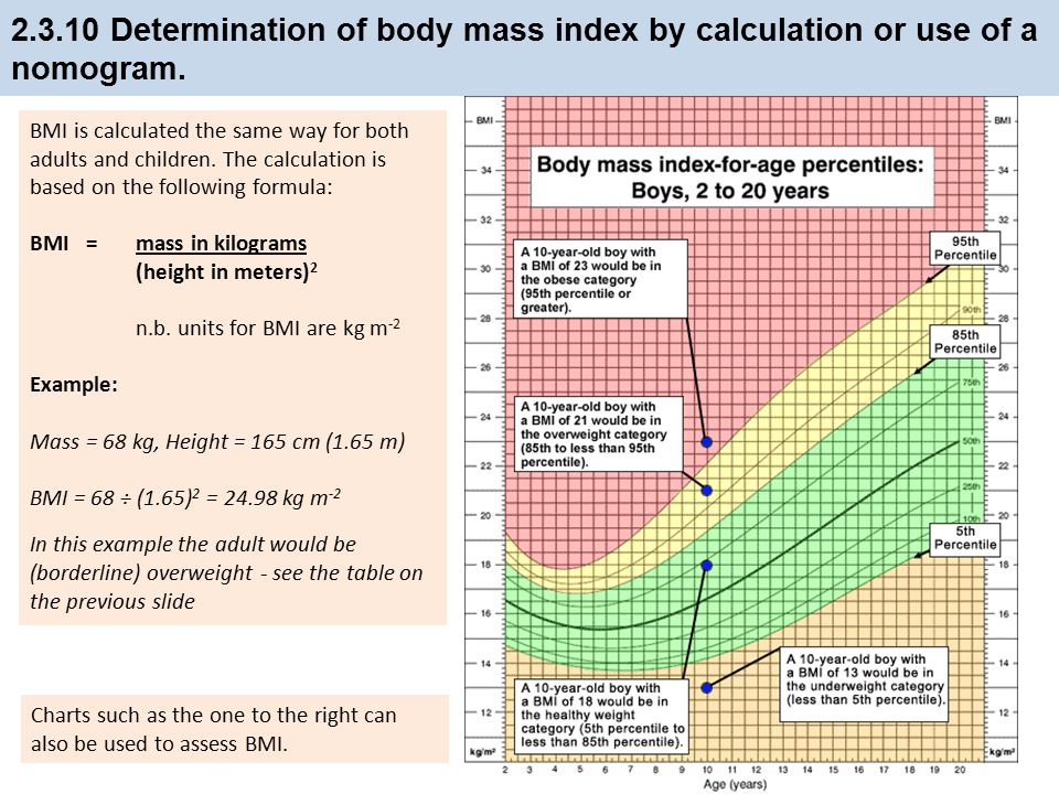 2.3.10 Determination of body mass index by calculation or use of a nomogram.