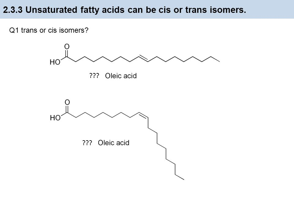 2.3.3 Unsaturated fatty acids can be cis or trans isomers.