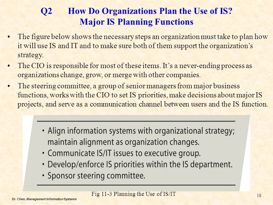 Dr. Chen, Management Information Systems Q2 How Do Organizations Plan the Use of IS? Major IS Planning Functions 18 Fig 11-3 Planning the Use of IS/IT