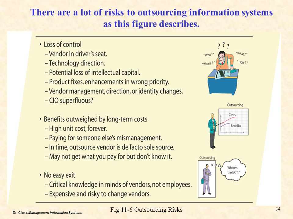Dr. Chen, Management Information Systems 34 Fig 11-6 Outsourcing Risks There are a lot of risks to outsourcing information systems as this figure desc