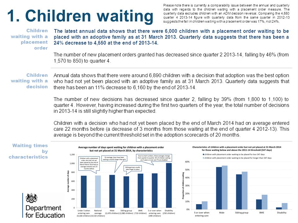 1. Children waiting Children waiting with a placement order The latest annual data shows that there were 6,000 children with a placement order waiting