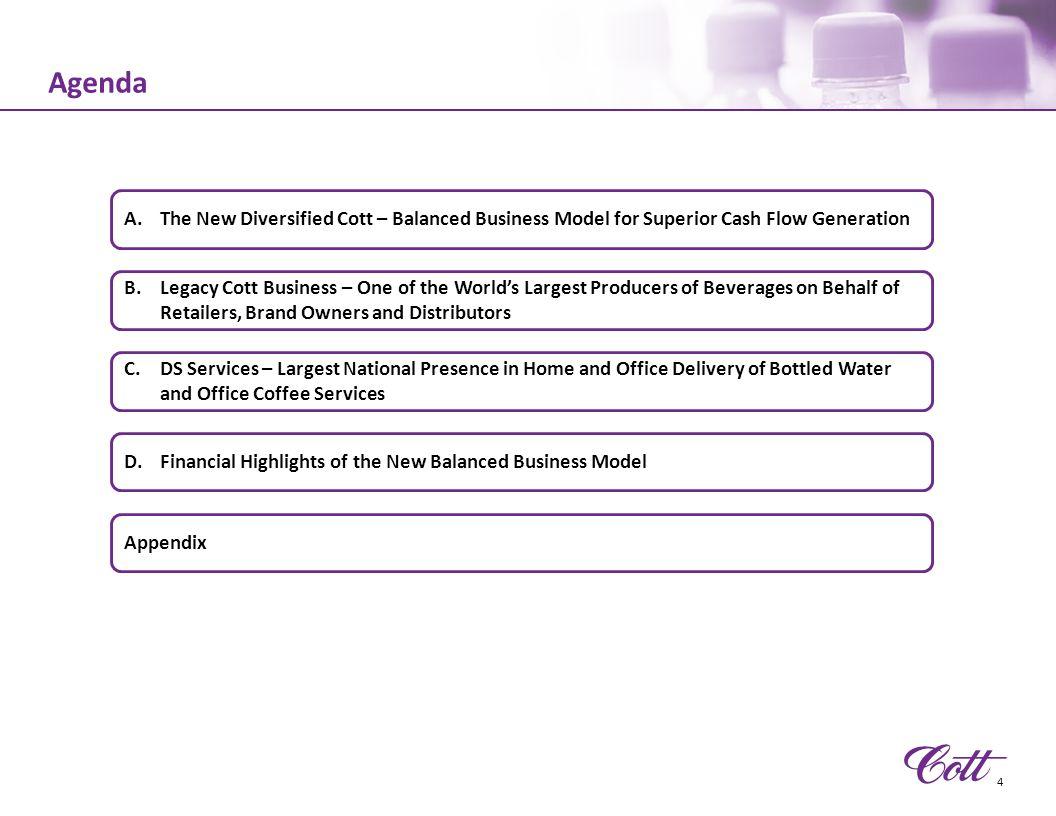 The New Diversified Cott – Balanced Business Model for Superior Cash Flow Generation Color Scheme 175 33 240 152 217 240 213 213 213 203 153 225 250 177 248 110 41 140
