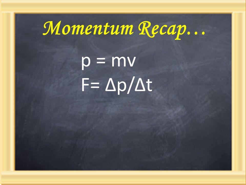 Momentum Recap… p = mv F= Δp/Δt