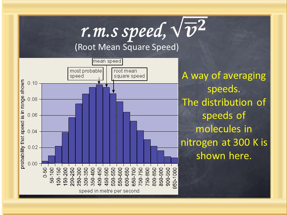 (Root Mean Square Speed) A way of averaging speeds. The distribution of speeds of molecules in nitrogen at 300 K is shown here.