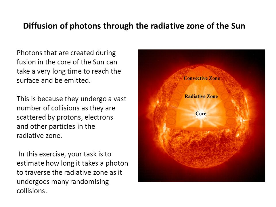 Diffusion of photons through the radiative zone of the Sun Photons that are created during fusion in the core of the Sun can take a very long time to reach the surface and be emitted.